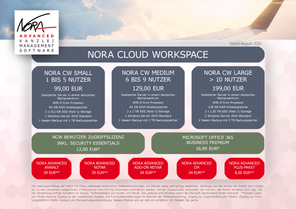 NoRa Cloud Workspace Plan Stand August 2021